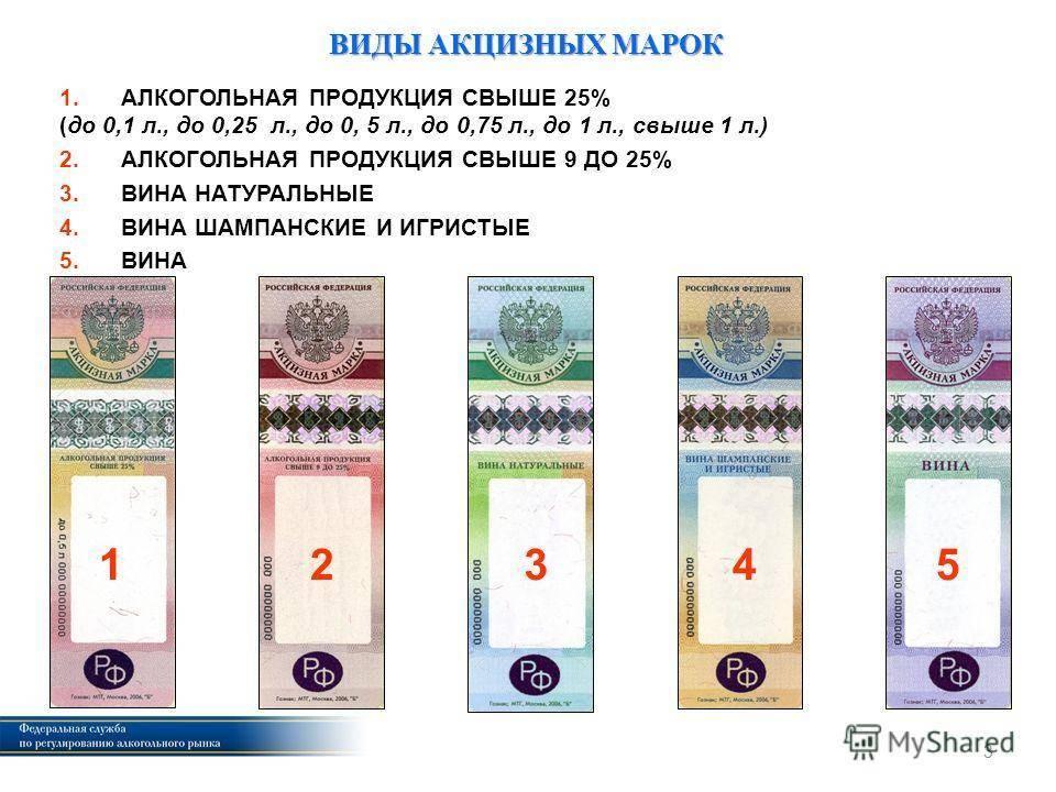 Способы проверки марок акциза на подлинность: практические рекомендации. проверить алкоголь по акцизной марке