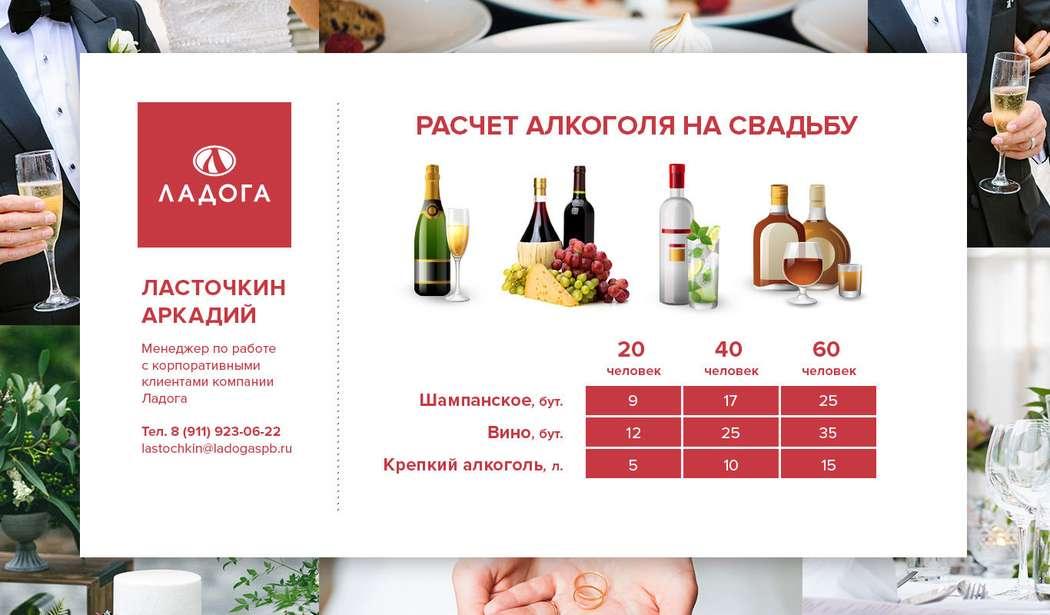 Калькулятор алкоголя на свадьбу - расчет спиртного на свадьбу онлайн | свадьбаfun - все о свадьбе: статьи и полезная информация