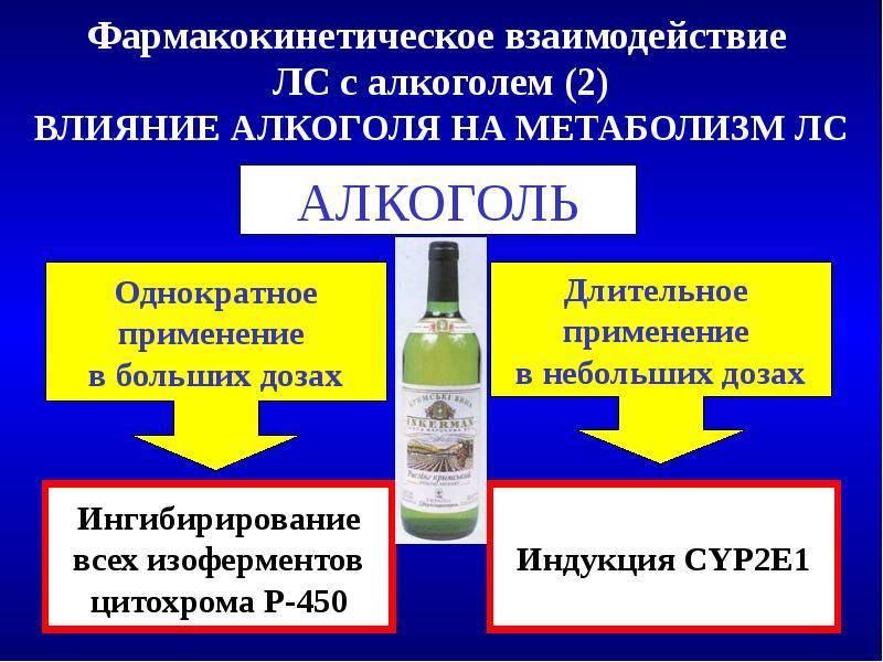 Клостилбегит и алкоголь: совместимость и возможные последствия. клостилбегит при планировании беременности