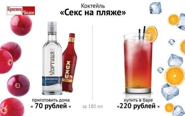 Лучшие рецепты грушевого ликёра на водке, спирту и коньяке