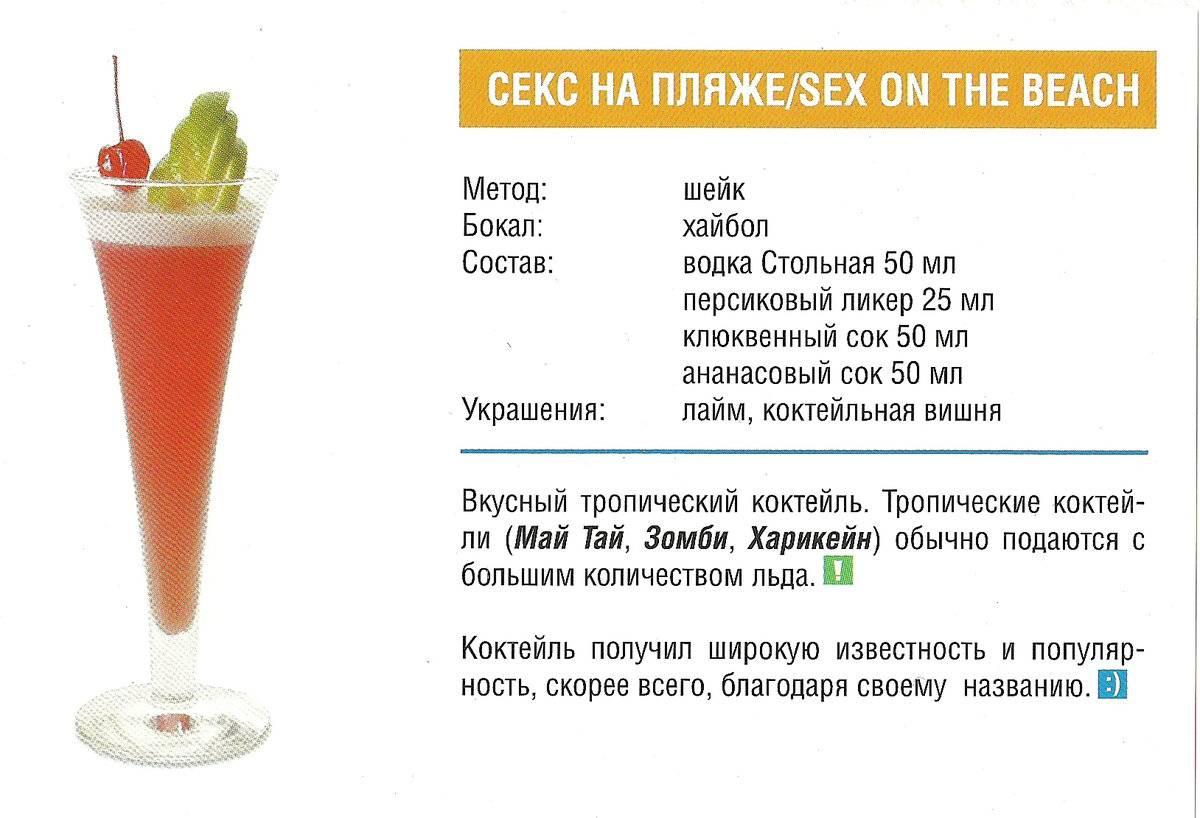 Джулеп — проверенные рецепты для приготовления коктейля в домашних условиях. фото эксклюзивной подачи напитка!