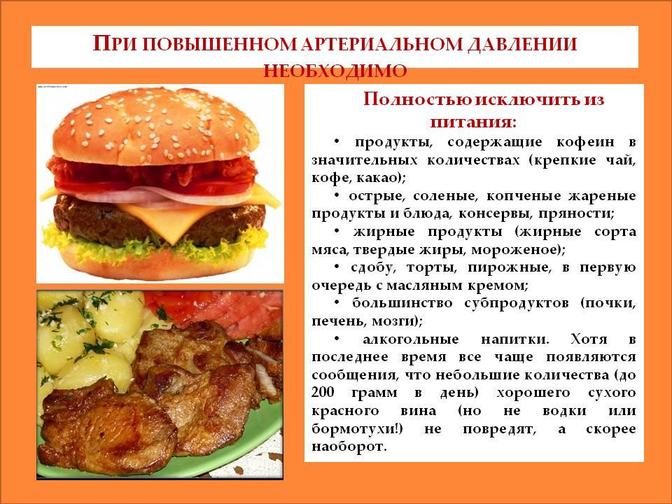 Что нельзя есть при гипертонии — список запрещённых продуктов при высоком давлении