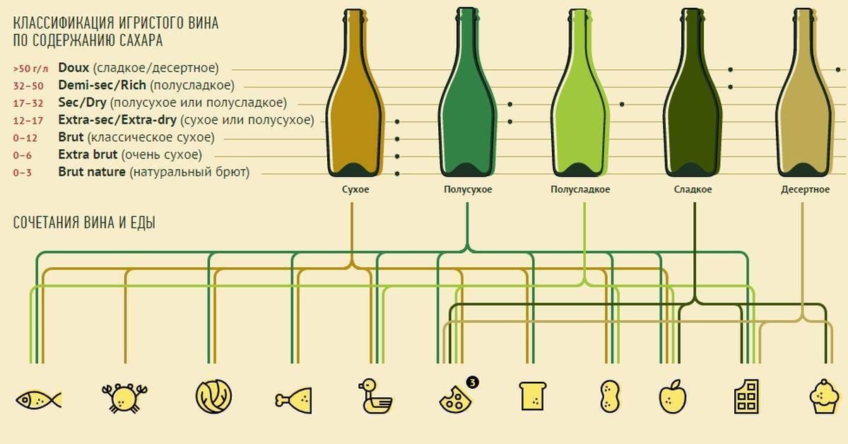 Чем закусывают коньяк, как правильно его пить?