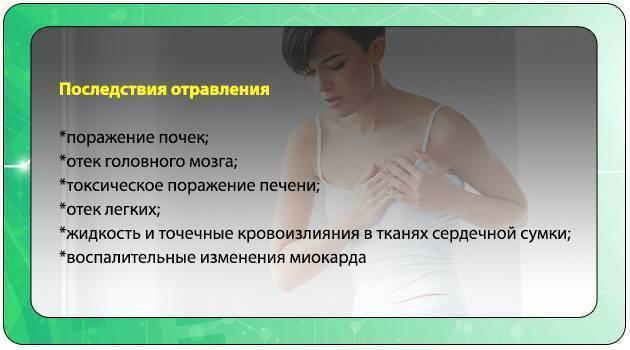 Острое отравление: симптомы, стадии, первая помощь