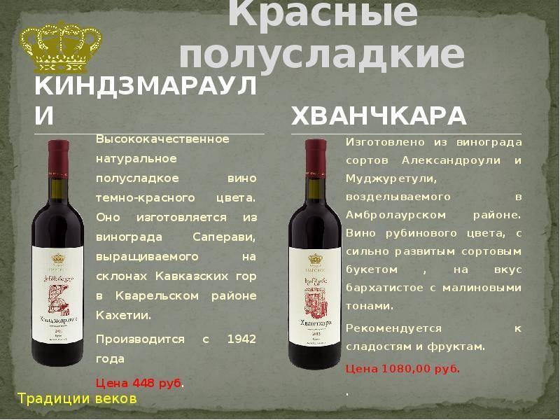 Лучшие грузинские вина: самые известные марки – рейтинг с названиями и фото
