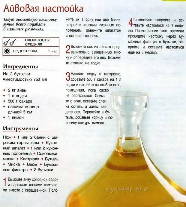 Домашние настойки на спирту – лучшие рецепты | дачная кухня (огород.ru)