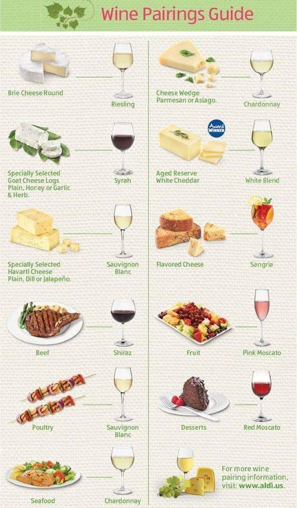 Легкие закуски для праздничного стола и не только!