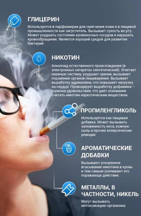 Как бросить курить самостоятельно и не сорваться: способы, последствия, мнения