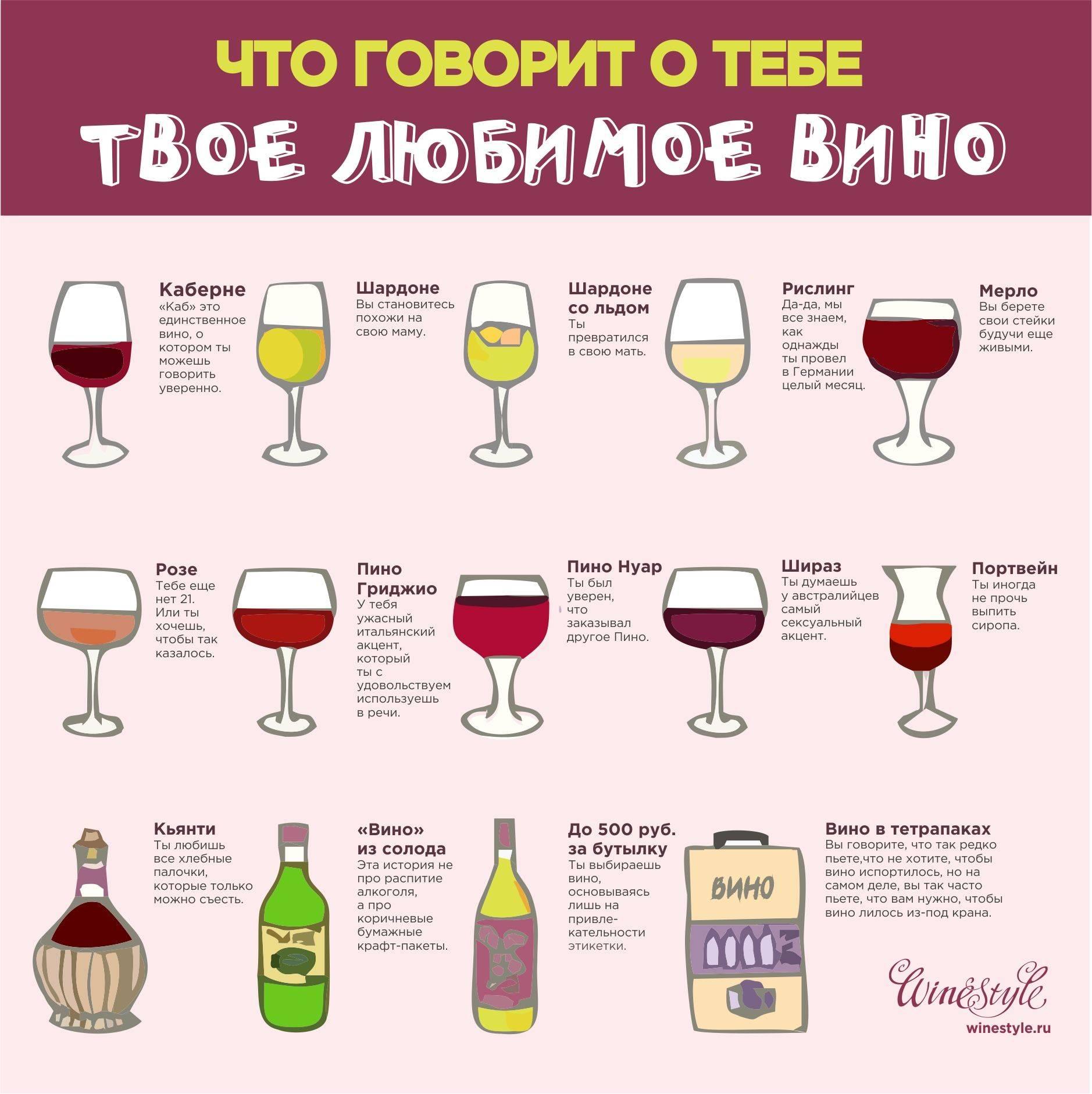 Удивительная правда: что вреднее пиво или вино