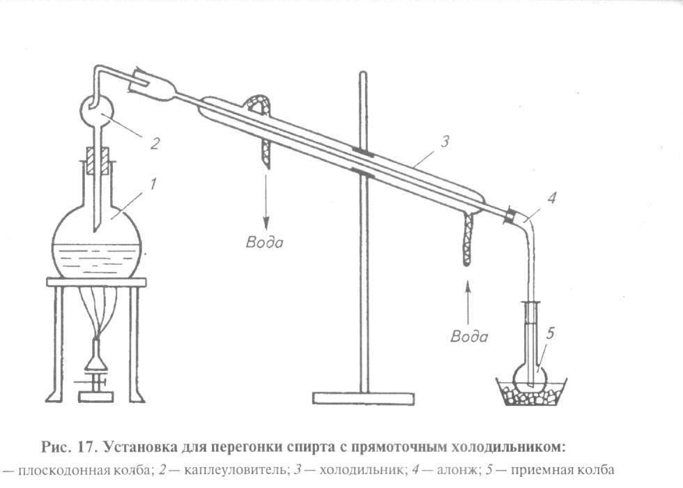 Необходимость сухопарника при выгонке самогона, принцип работы, изготовление своими руками