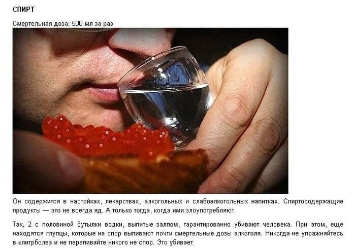 Смертельные дозы привычных веществ для человека (9 фото). передозировка таблетками с летальным исходом
