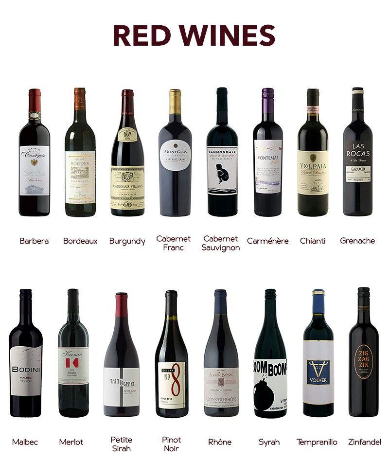 Чем отличается вино от винного напитка по российскому гост