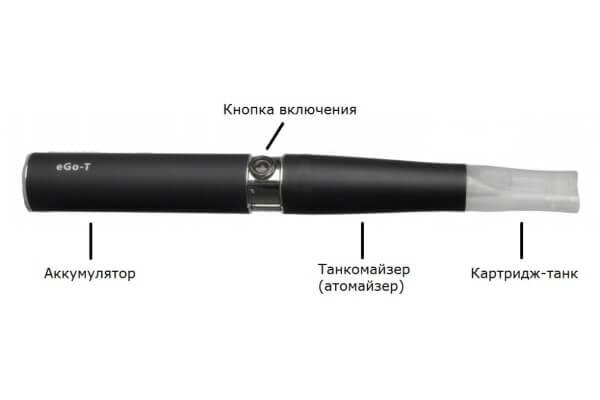 Почему электронная сигарета плюется жидкостью?