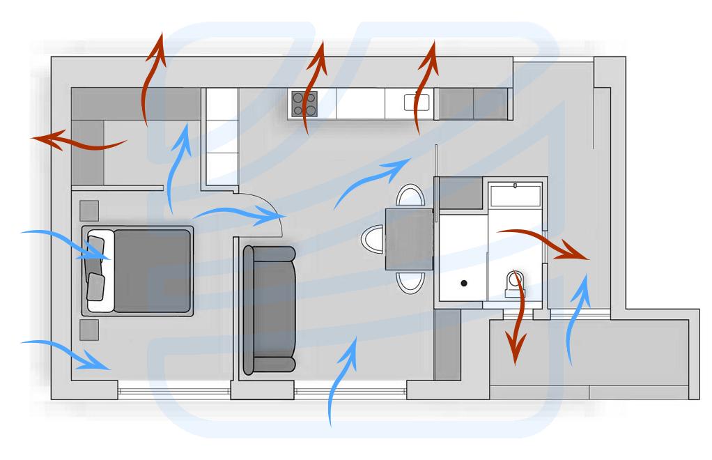 Вентиляция кальянной: особенности и практические решения
