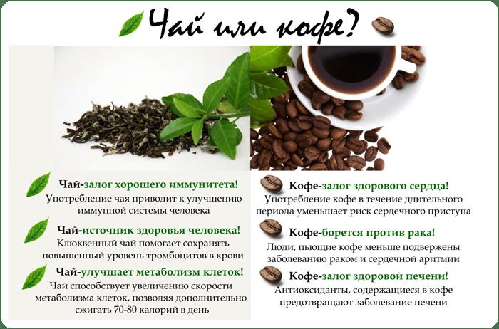 Передозировка кофе: когда возникает и что делать. симптомы, последствия