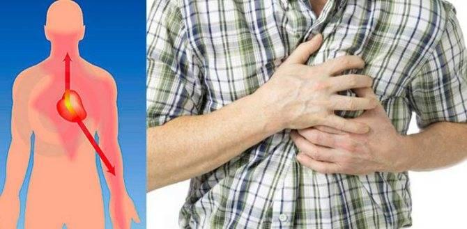 С похмелья сильно бьется сердце, что делать — как успокоить учащенное сердцебиение после алкоголя