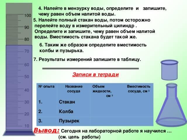 Стопка водки: сколько грамм, миллилитров в рюмке и другой таре для алкоголя, как измерить объем