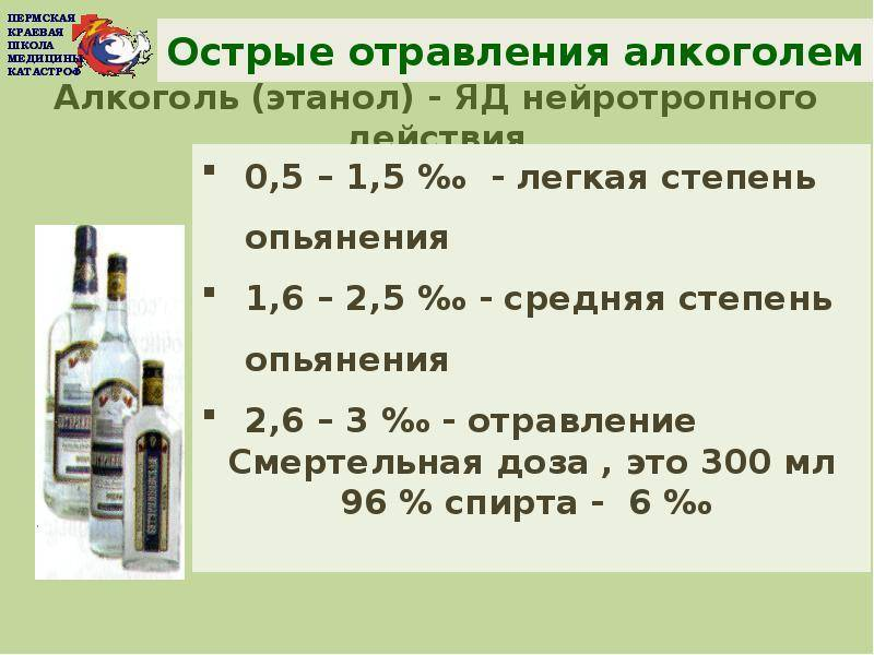 Разрешенные и запрещенные продукты при отравлении алкоголем