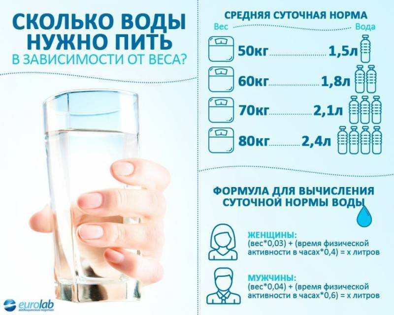 Противозачаточные и алкоголь: можно ли пить вместе, отзывы женщин