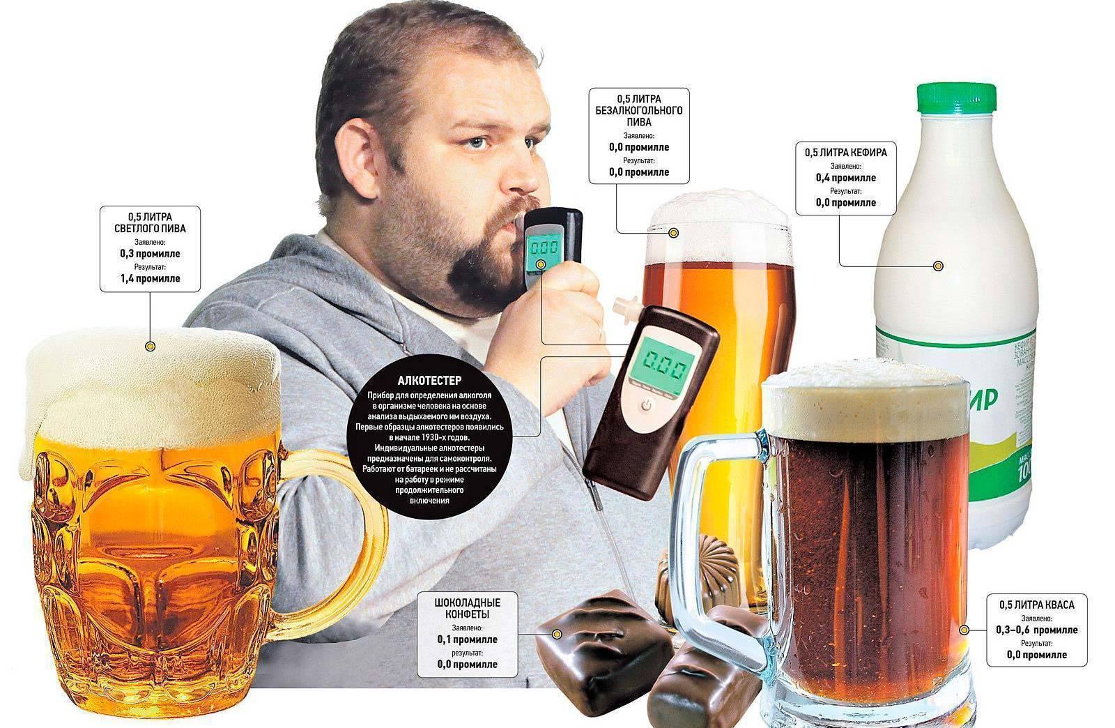 Закон о запрете распития алкогольных напитков