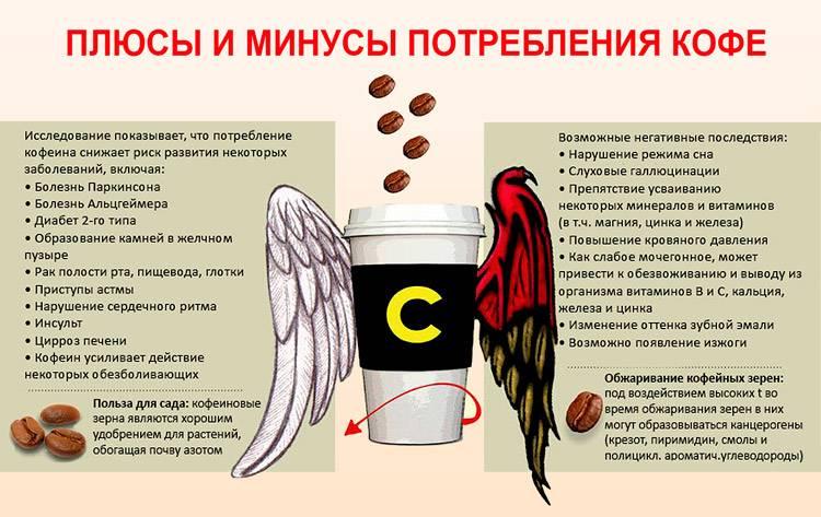 Передозировка кофе: симптомы, первая помощь, что делать
