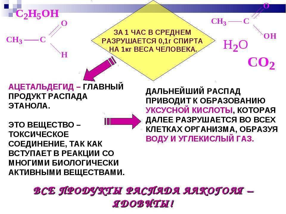Симптомы проявления отравления метиловым спиртом. первая помощь, антидот при отравлении метиловым спиртом