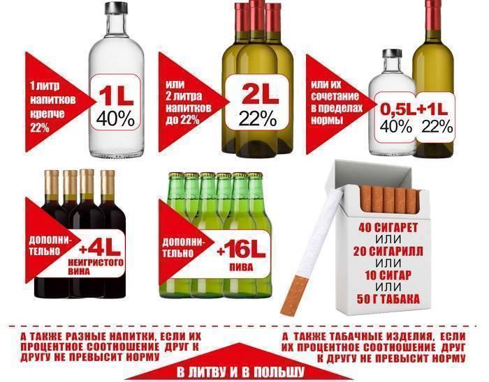 Количество спиртного, разрешенное для ввоза в россию в 2020 году