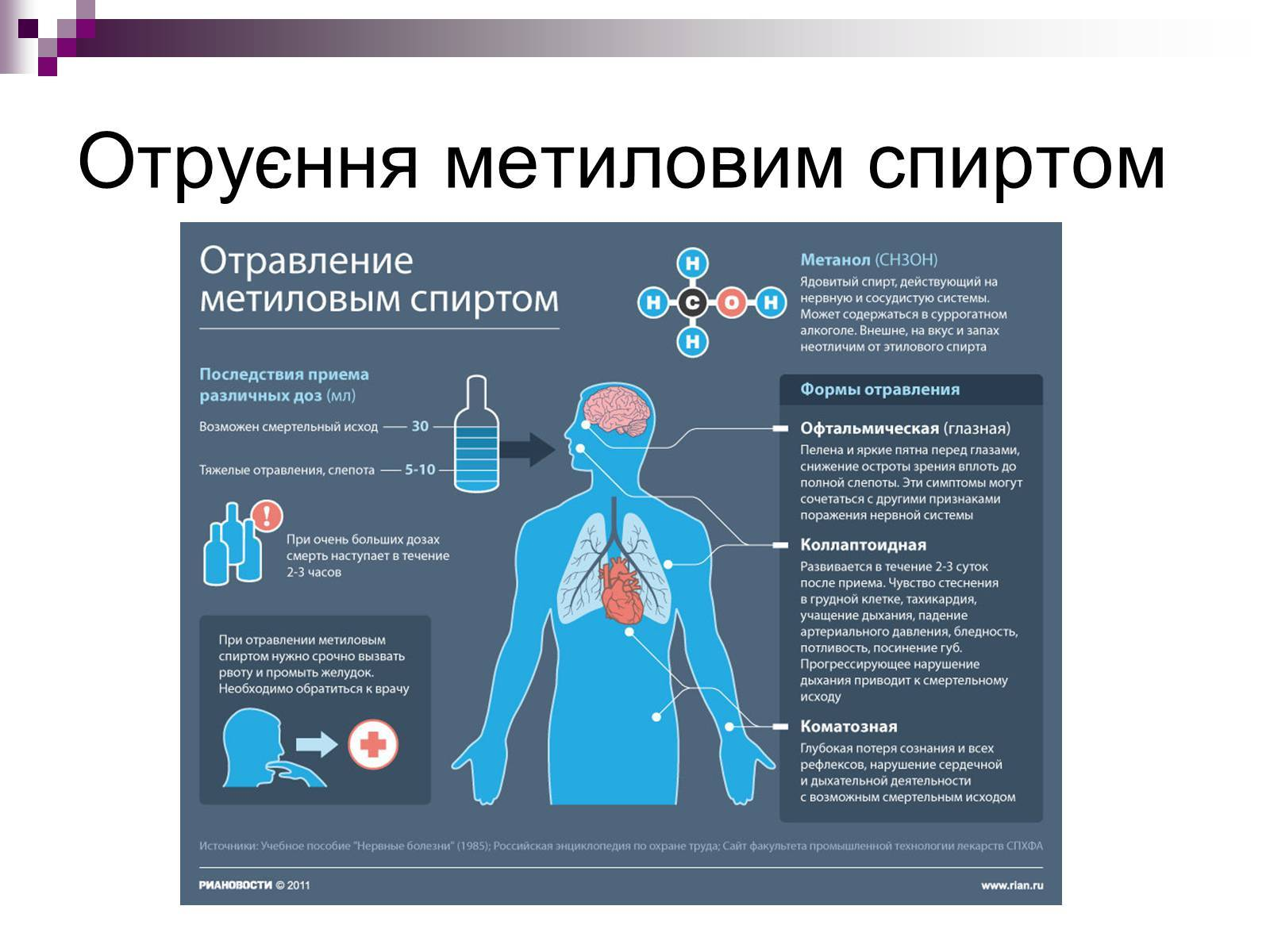 Отравление метиловым спиртом: симптомы, признаки, лечение