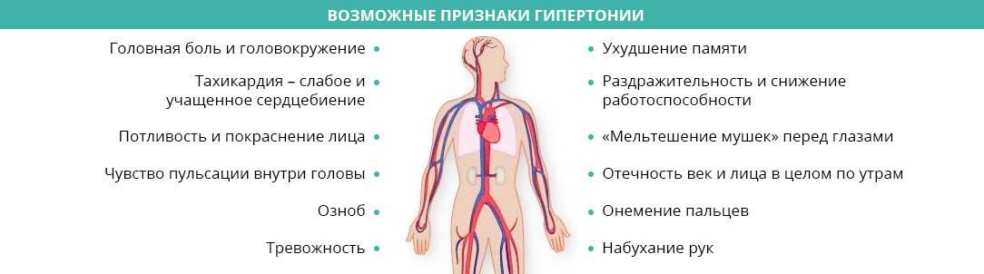 Тахикардия после алкоголя, симптомы и последствия