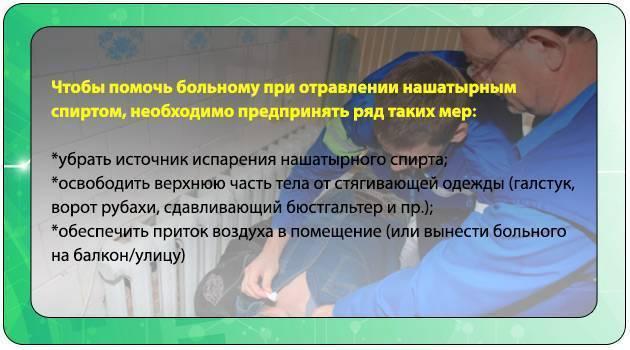 Отравление нашатырным спиртом (аммиаком): последствия отравление.ру отравление нашатырным спиртом (аммиаком): последствия