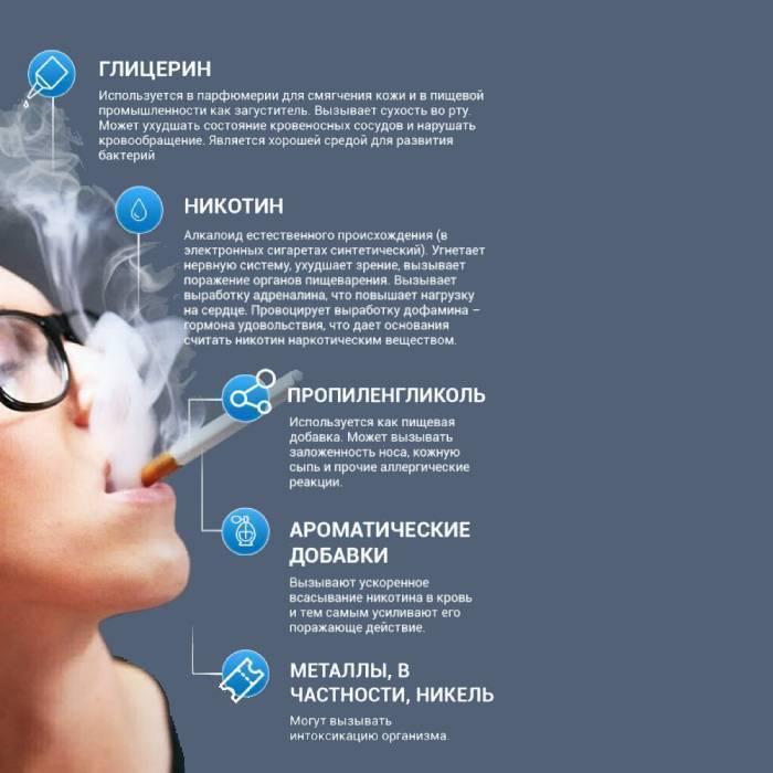 Как курение и употребления алкоголя влияет на здоровье волос? негативное влияние курения на волосы женщины и мужчины.