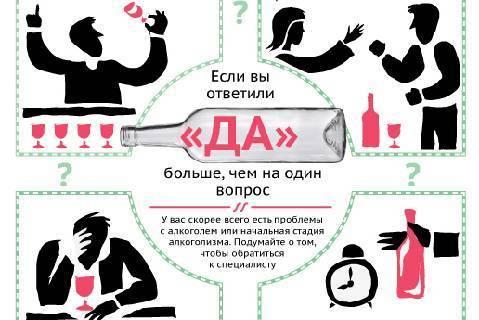 Тест на алкоголизм и его стадии: психологический тест на зависимость