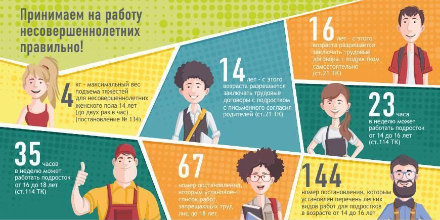 Работа для несовершеннолетних (подростков, школьников): со скольки лет можно трудоустроиться? | bbf.ru