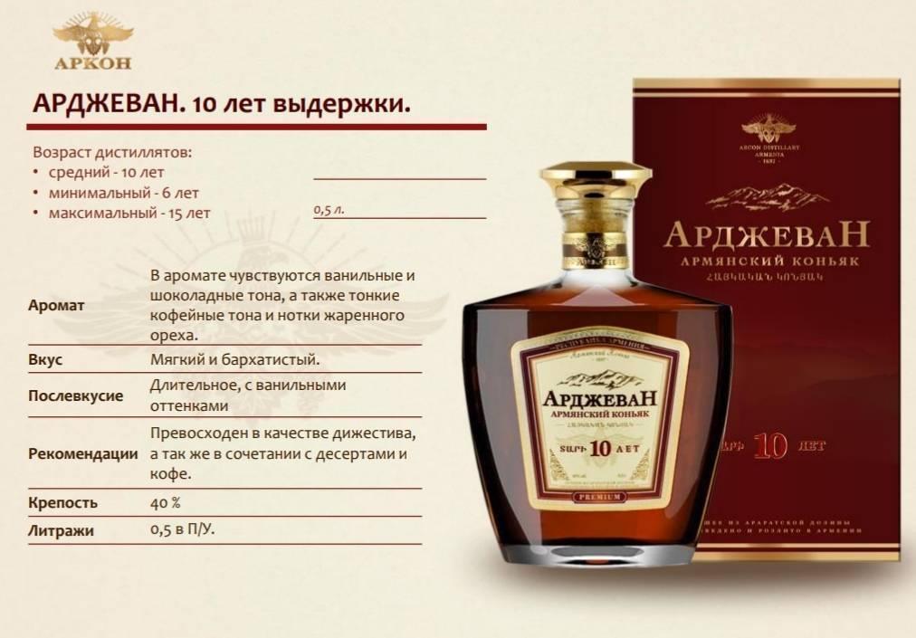 Армянские коньяки: особенности, история, лучшие марки