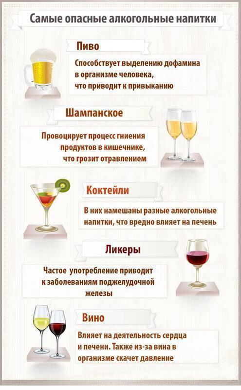 Самые крепкие алкогольные напитки в мире. топ-10