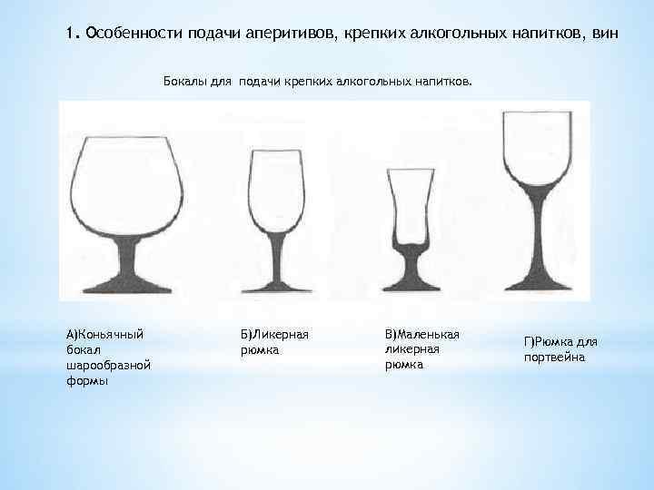 Виды алкогольных напитков ? , какие содержит ассортимент магазинов в [2018]: классификация по крепости, список спиртного одного класса, описания   suhoy.guru