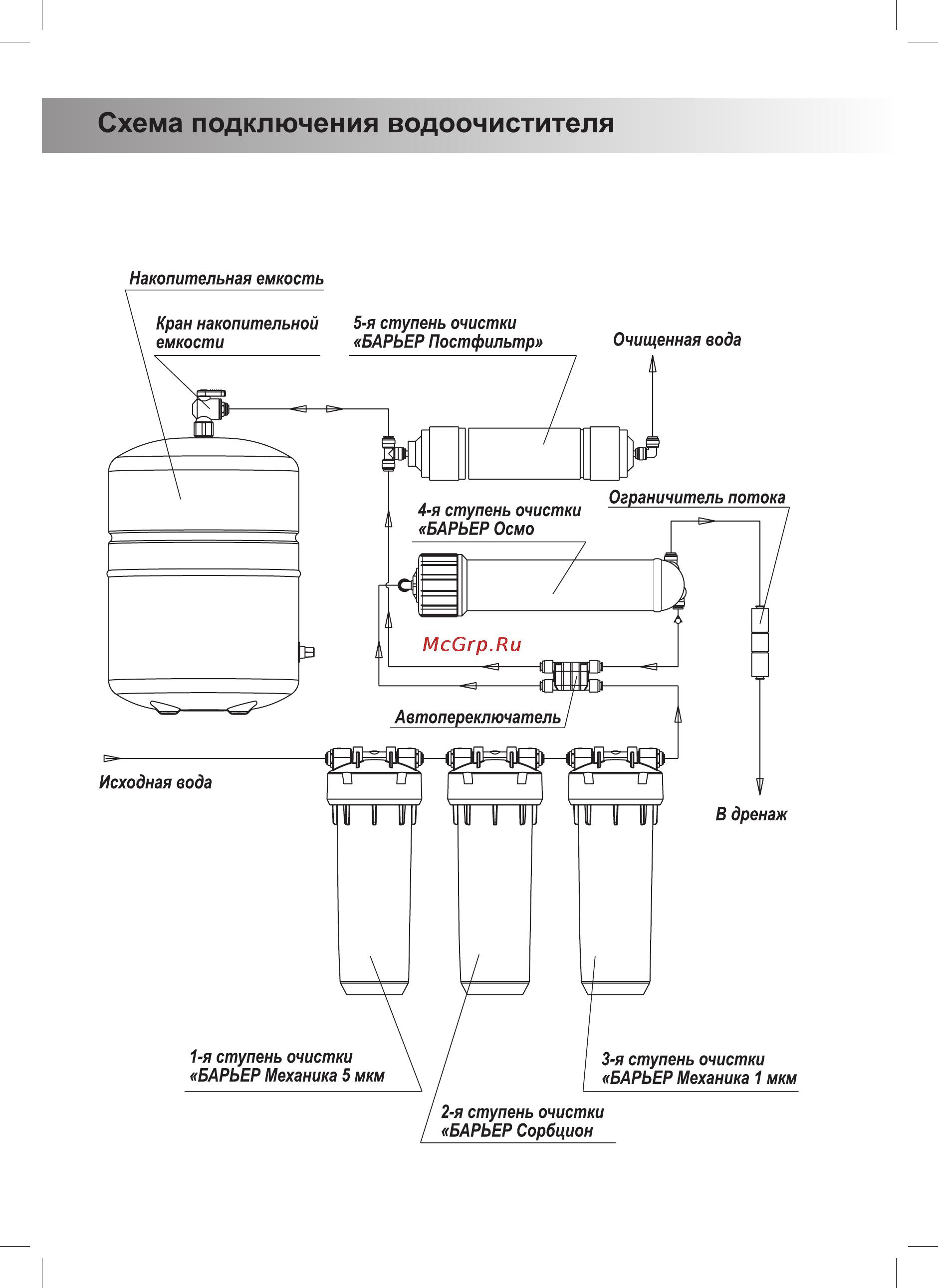 Очистка самогона активированным углем: инструкция и пропорции