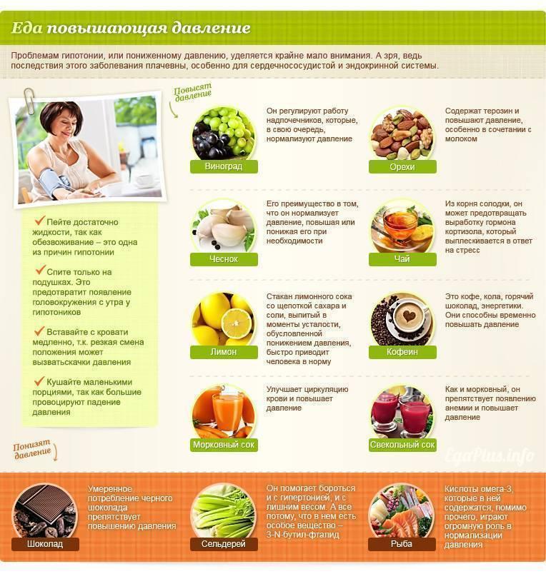 Какие продукты понижают давление у человека. список продуктов и меню при артериальной гипертензии