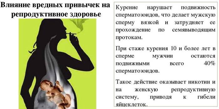 Почему женщинам не стоит курить?