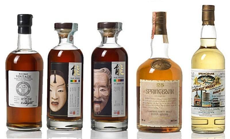 Крепость виски: содержание алкоголя, крепость спиртного напитка, от чего зависят градусы и как будет правильно выбрать качественный виски