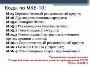 Алкоголизм хронический код по мкб 10: классификация