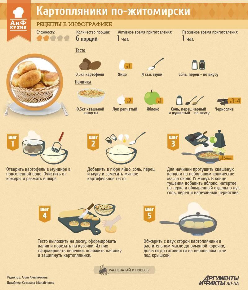 Сангрита / безалкогольные коктейли / tvcook: пошаговые рецепты с фото