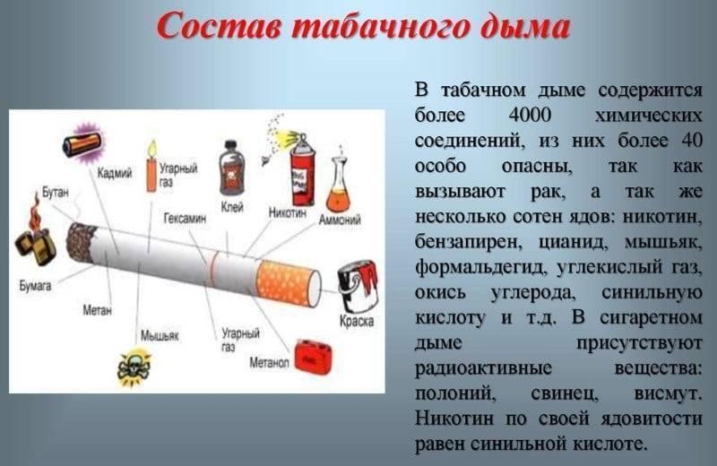 Как узнать, сколько никотина содержится в сигарете; их классификация по крепости и вред