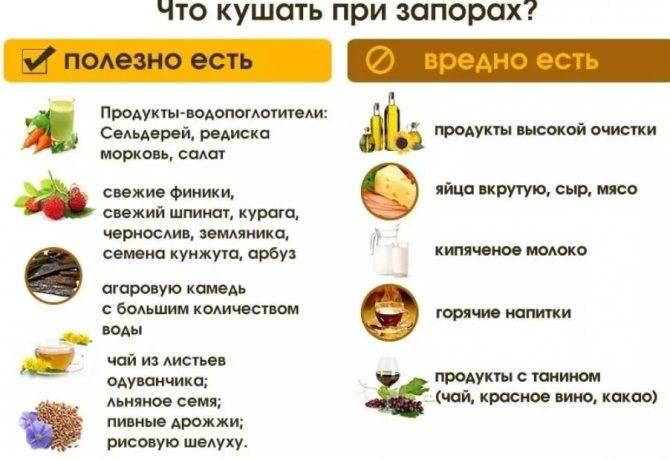 Как избавиться к тяге к курению. чем «заесть» тягу к сигарете. восемь важных продуктов для бросающих курить. витамин c в помощь