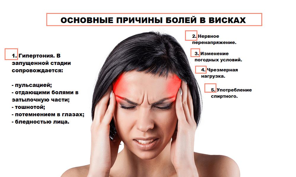 Почему когда куришь кружится голова и тошнит: основные причины и способы облегчения состояния