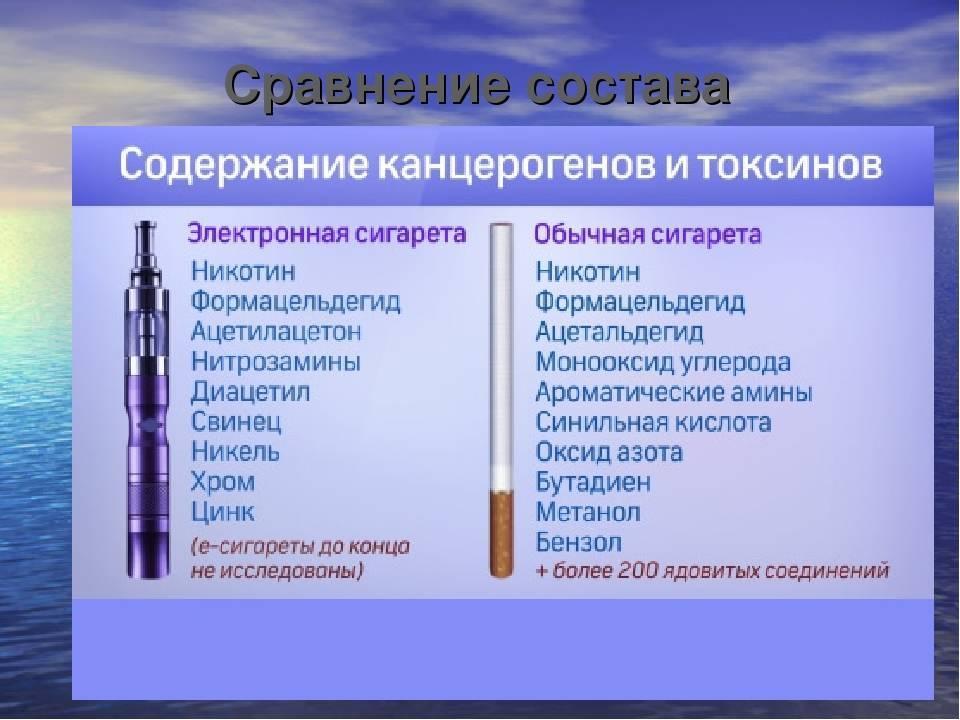 Что вредно больше: электронная сигарета или кальян