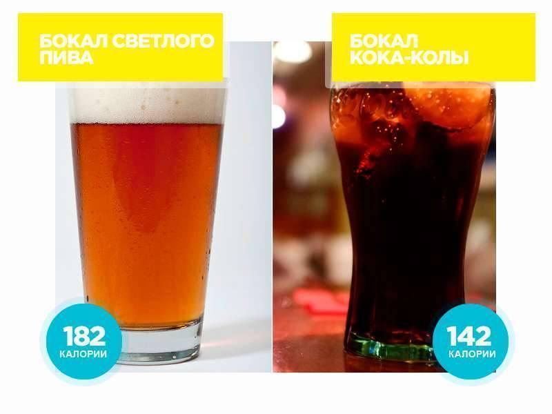 Сколько килокалорий в бутылке пива