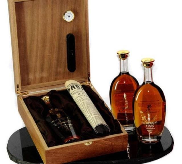 Элитный алкоголь в подарок | можно ли подарить спиртное мужчине?