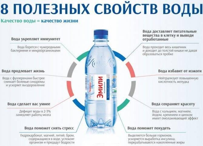 Употребление еды | vnarkoze.ru