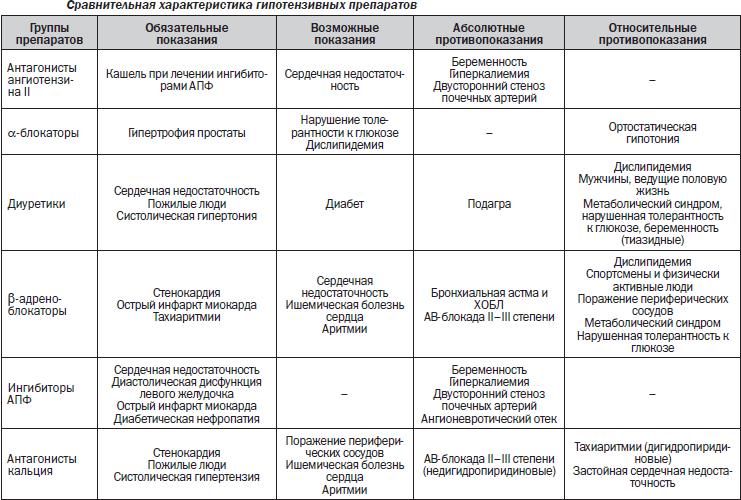 Передозировка валерьянкой: симптомы отравления, помощь, лечение передозировка валерьянкой: симптомы отравления, помощь, лечение